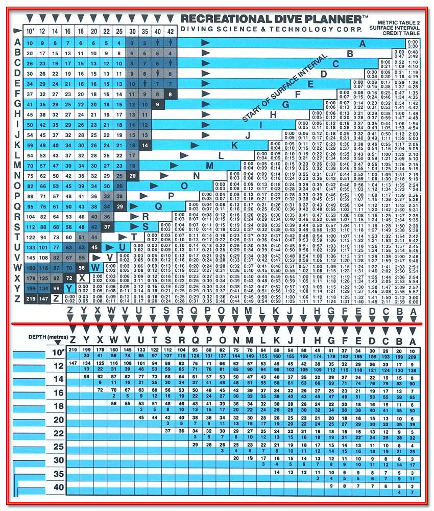 Таблица декопрессии